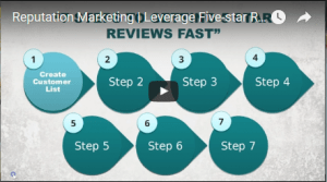Increase Your Business Reviews