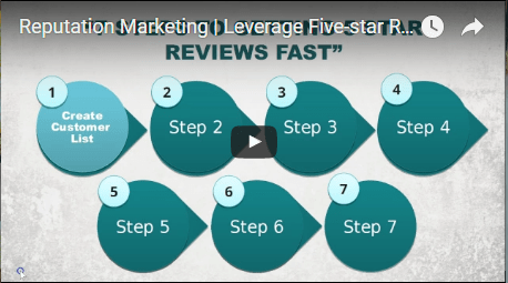Boost The Quantity And Quality Of Your Business Reviews